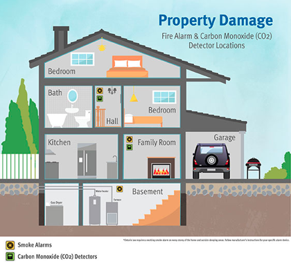 how to find fire damaged properties